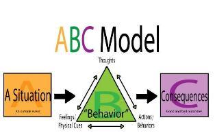 ABC_Model_11JUN2012.jpg
